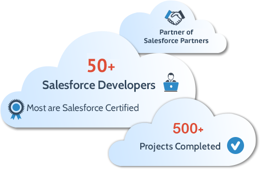 salesforceCloud