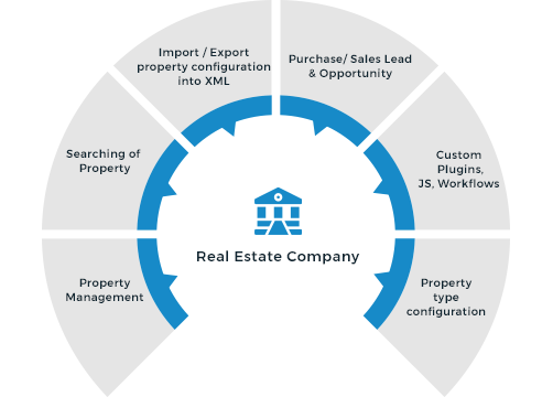 real-estate-company