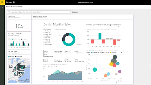 reporting-with-power-bi